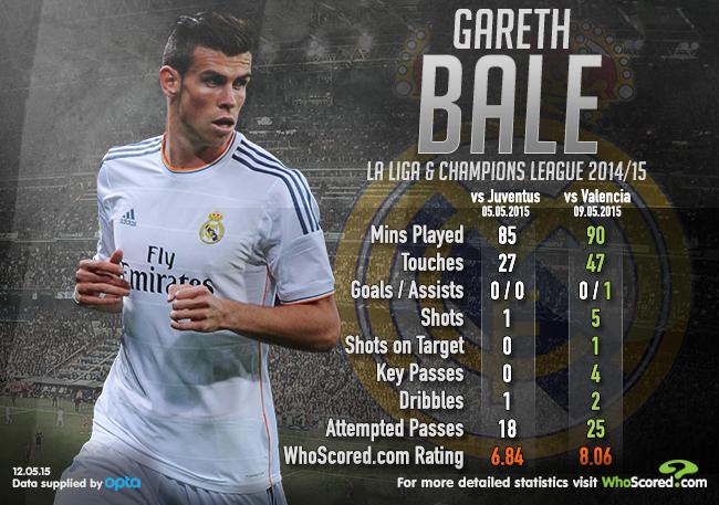 Bale stats