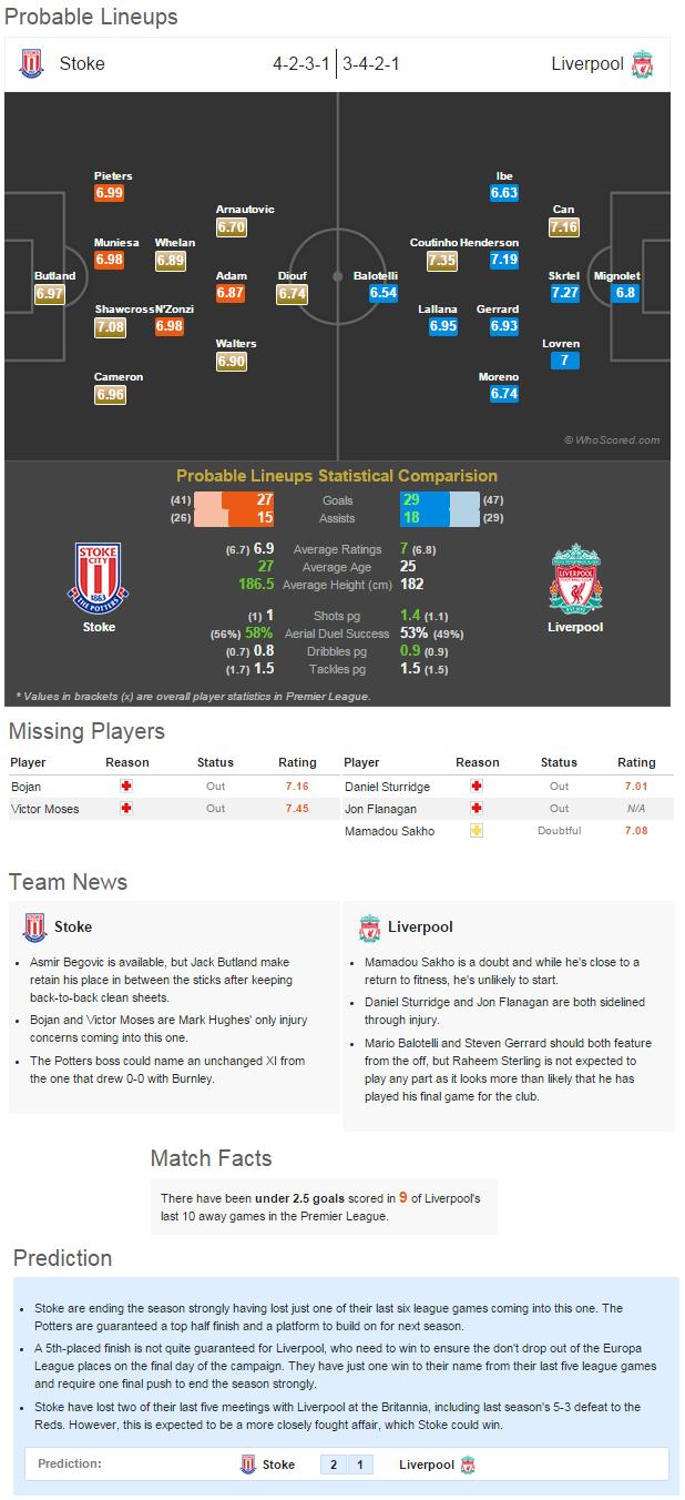Stoke Liverpool