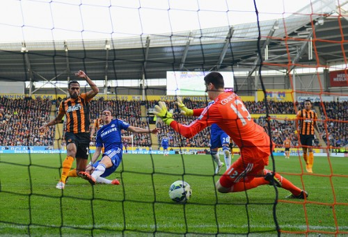 Courtois Hull Mistake