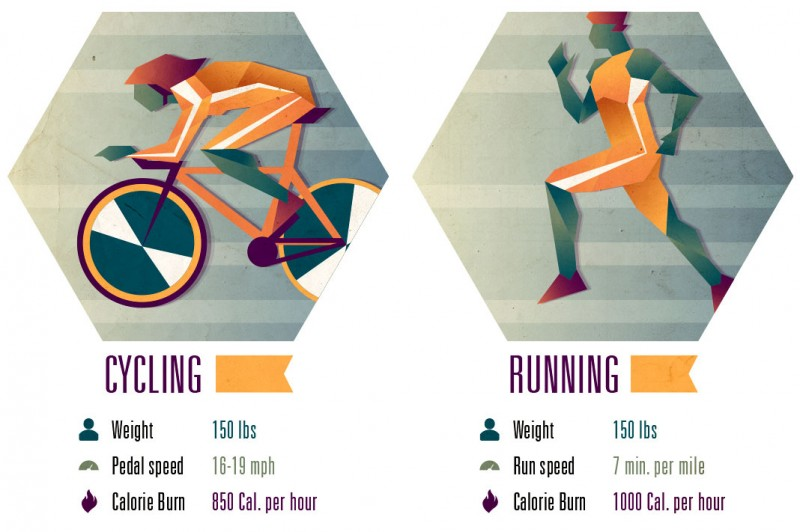 How Many Calories Do You Burn While Cycling