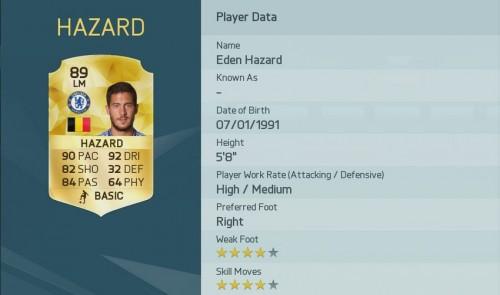 Eden Hazard CHelsea FIFA 16