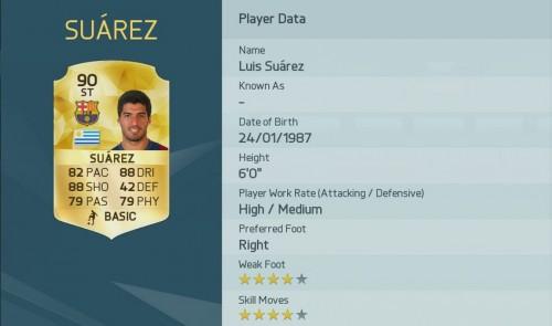 Luis suarez FIFA 16 barcelona