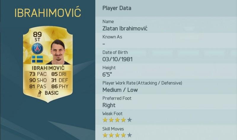 Zlatan FIFA 16