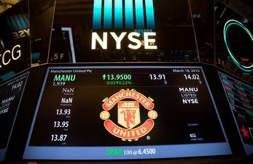 Manchester United Stock Price