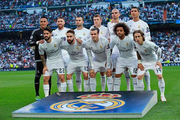 Real Madrid Fc Youtube Channel