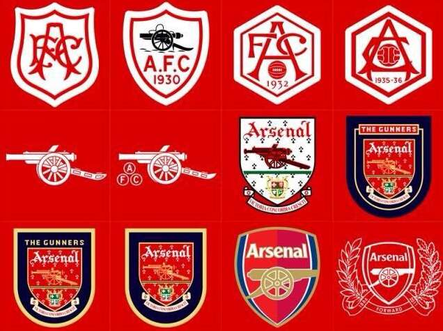 Page 4 - The story behind each crest of top European clubs